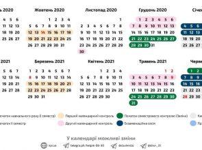 (Українська) Графік організації освітнього процесу